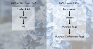 with and without facebook pixel